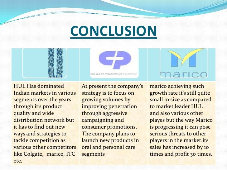 conclusion on fmcg Conclusion of project fmcg page 1 of results for the term 'conclusion of project fmcg' sponsered links fmcg packaging kalindi extrusions - manufacturers and .