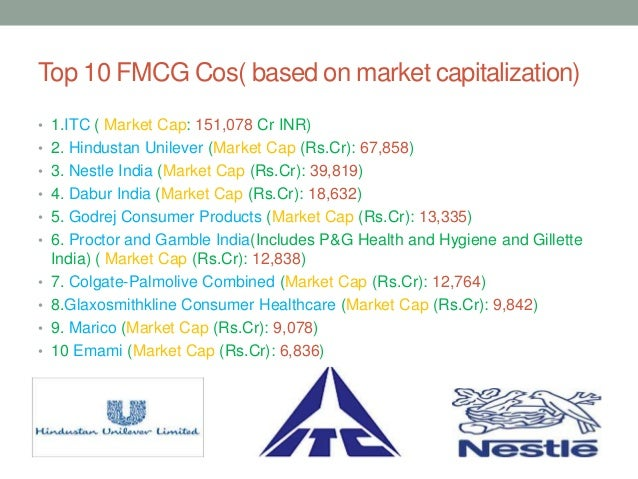 Top 10 Best FMCG Companies In India