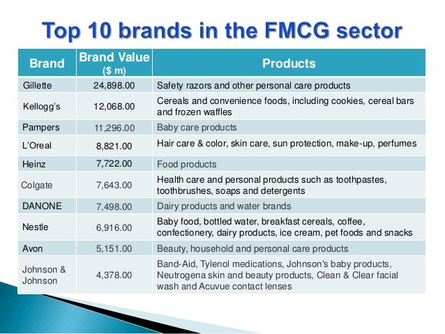 fast moving consumer goods nestle Nestle scorched almonds was selected for the redesign of an existing fast-moving-consumer-goods (fmcg) packaging their current design has become stale and a new seasonal package would excite and interest consumers.