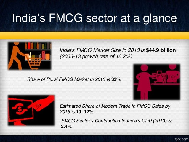 fmcg modern trade outlets How does a company increase its modern trade turnover without investing in high shoppers behave in the retail outlet marketingprofs.