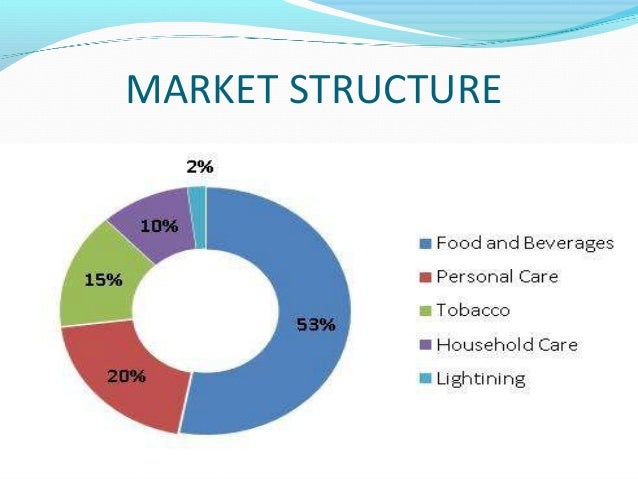 globalisation fmcg industry structure Fmcg industry: answers to your  the project includes definition of an optimal distribution network structure as well as selection of an optimal mix of logistics .