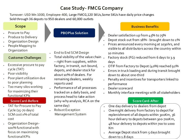 indian fmcg case study Supply chain management in fmgc sector in india commerce essay print reference this  a qualitative study conducted in the past has captured information about the supply chain management in major fmcg industries in india major players in the fmcg market in india  particularly in case of stockiest business supply chain contribution forms.