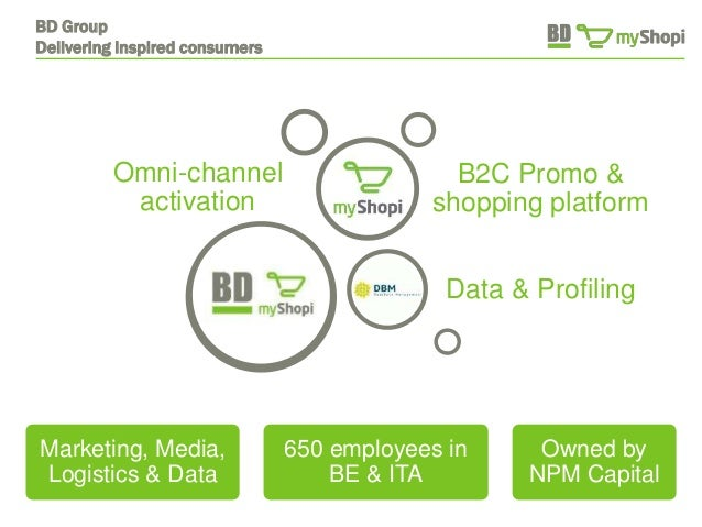 Digital CRM, saving & loyalty programs for FMCG by BDmyShopi Slide 2
