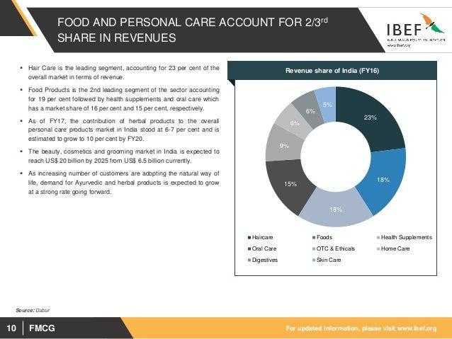 FMCG Sector Report January 2018