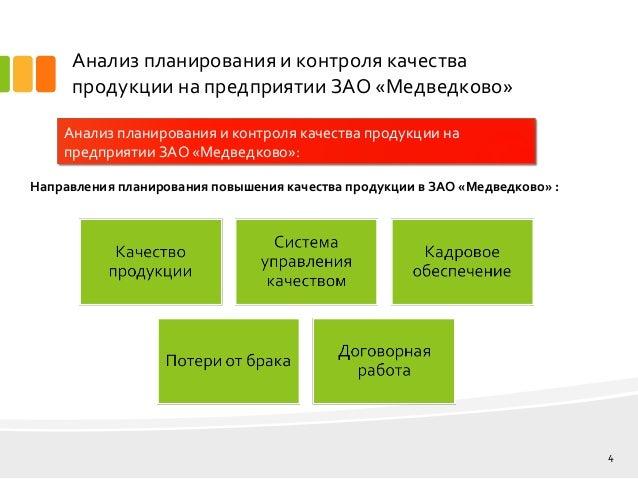 дипломная презентация по управлению качеством продукции