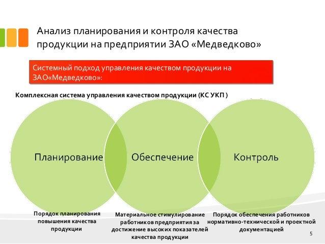 дипломная презентация по управлению качеством продукции  качества продукции в ЗАО Медведково 5