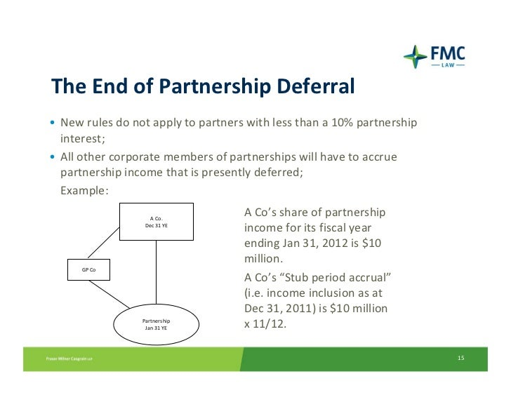 current situation merger and acquisition Here are five situations in which mergers and acquisitions have  research- based plan to position the merged brand and help current and.