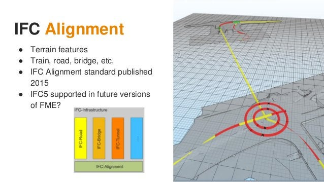 LiDAR Constant monitoring of railway network. LandXML Design data of new rail infrastructure. Compare Analyze 3D data Map ...