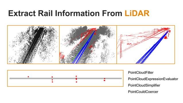 Compare Plan - Reality LiDAR LandXML