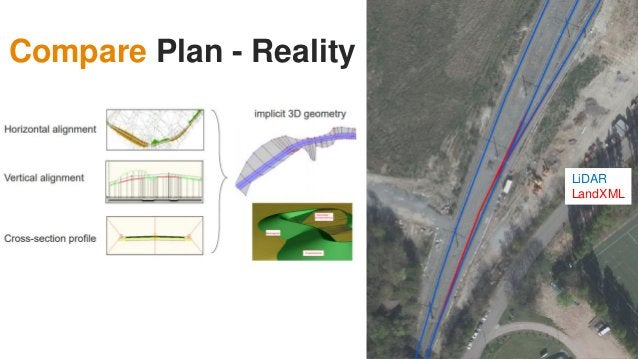 BIM-GIS integration proves relevant for infrastructure Seize opportunities with current data and standards Vital role for ...