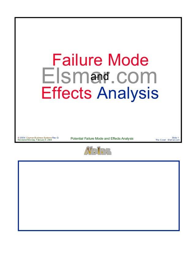 design process fmea manual rh slideshare net Ataaps Users Reference Manual VA Manual Reference