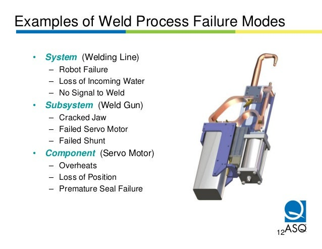 Examples of Weld Process Failure Modes  •   System (Welding Line)      – Robot Failure      – Loss of Incoming Water      ...