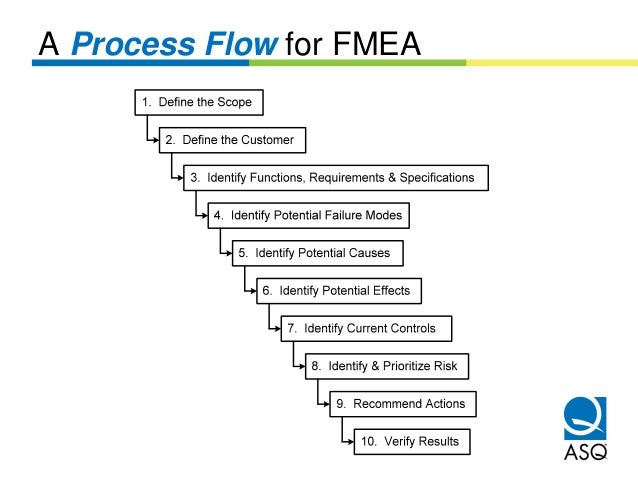 A Process Flow for FMEA