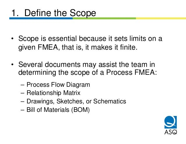 1. Define the Scope• Scope is essential because it sets limits on a  given FMEA, that is, it makes it finite.• Several doc...