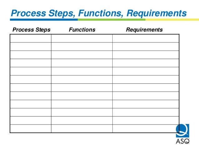 Process Steps, Functions, RequirementsProcess Steps   Functions   Requirements