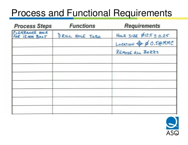 Process and Functional Requirements