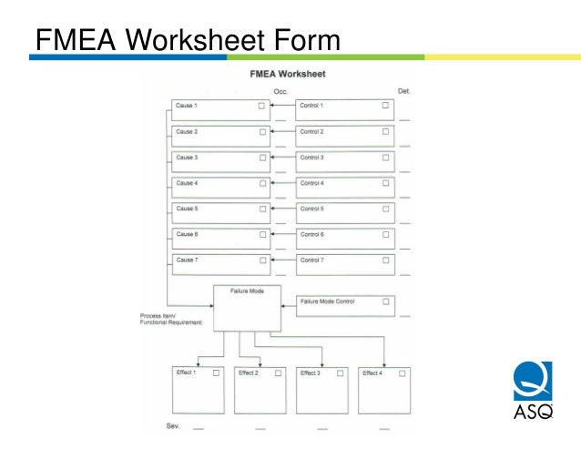 Worksheets Fmea Worksheet fmea presentation worksheet form