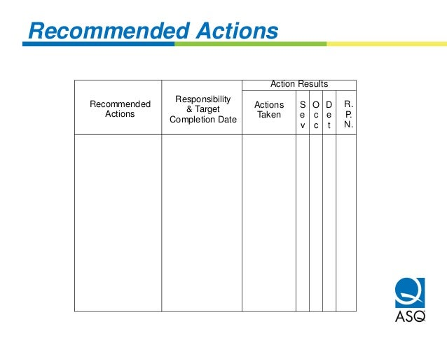 Recommended Actions                                       Action Results                   Responsibility    Recommended  ...