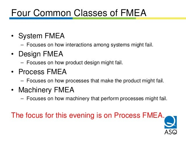 Four Common Classes of FMEA• System FMEA  – Focuses on how interactions among systems might fail.• Design FMEA  – Focuses ...