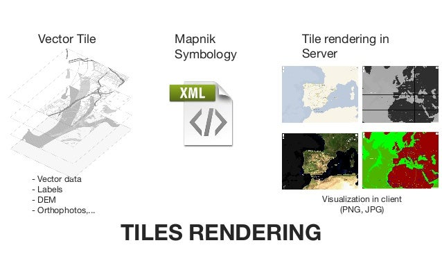 Awesome Vector Tile World Backgrounds Created with FME