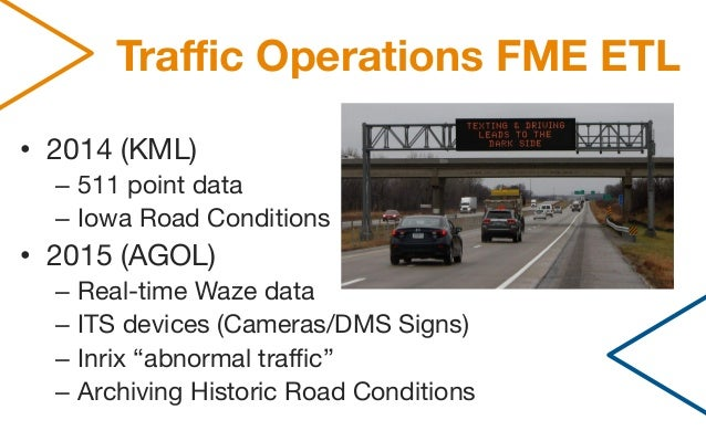 Harnessing the Power of FME for Near Real-Time Data