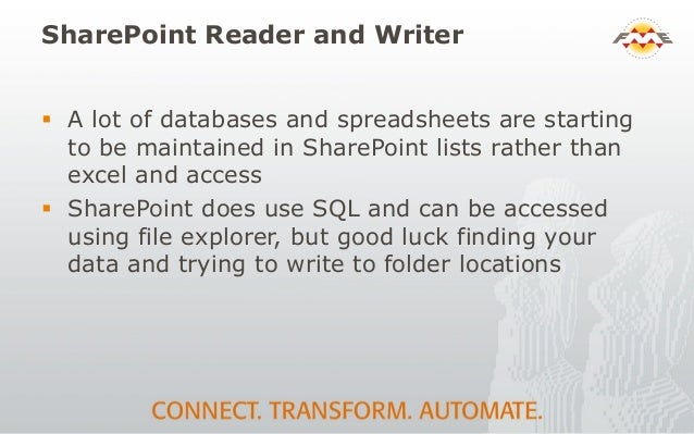 Hack sharepoint to all write access to file