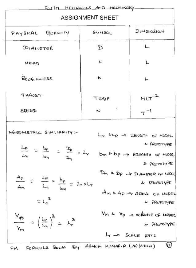 CE6451 - FLUID MECHANICS AND MACHINERY FORMULA BOOK