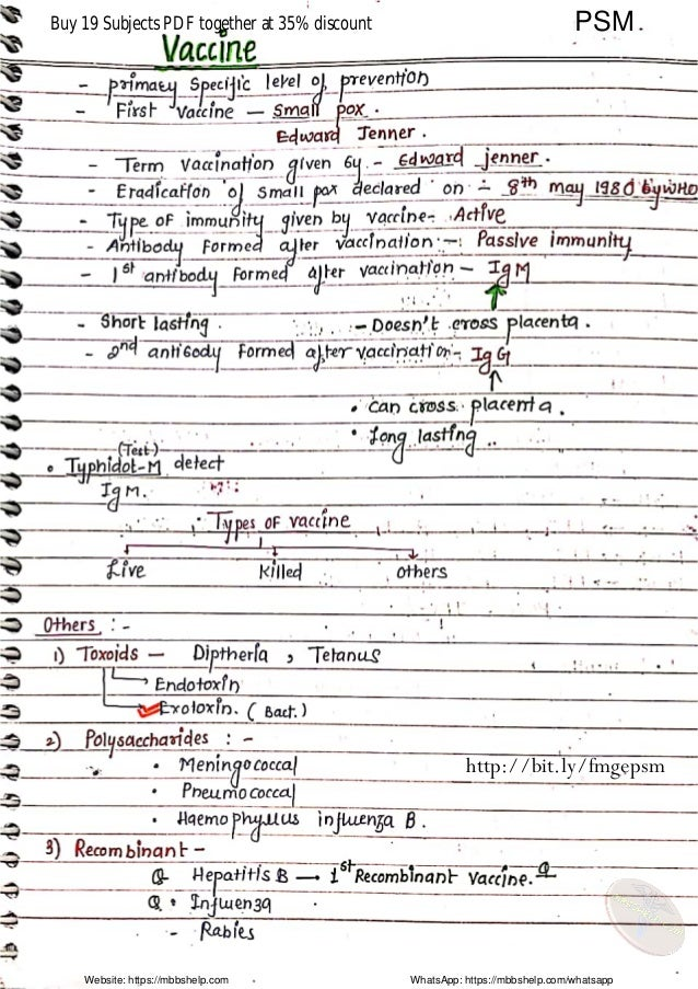 FMGE Handwritten Notes SAMPLE by MBBS Help