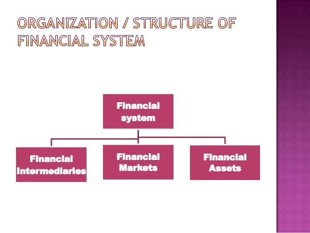 financial system Indian financial system financial system refers to the financial needs of different sectors of the economy and the ways and means.