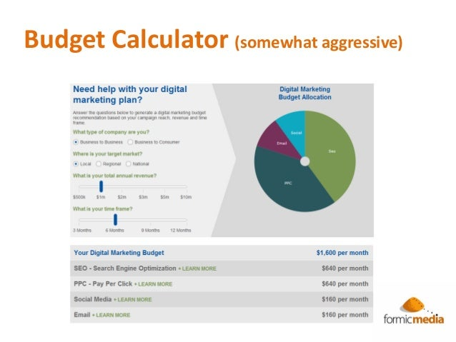 Planning Your 2014 Digital Marketing Strategy