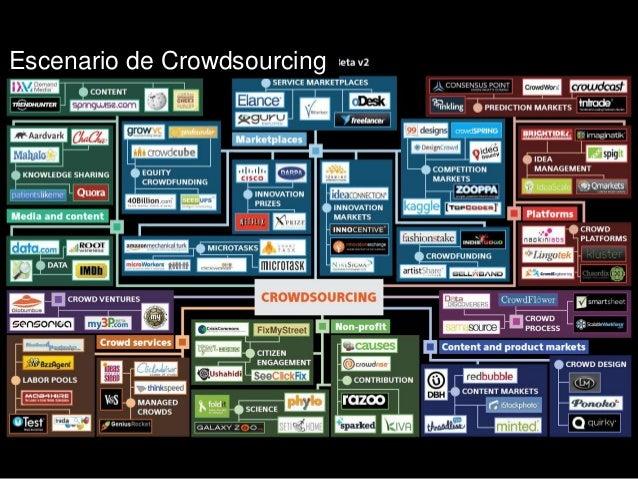 """Roles en las Redes Especialista Periférico Conector Central """"Boundary Spanner"""" Proveedor de Información Source: Patti Ankl..."""