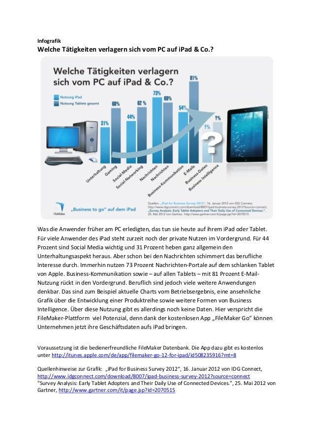 InfografikWelche Tätigkeiten verlagern sich vom PC auf iPad & Co.?Was die Anwender früher am PC erledigten, das tun sie he...