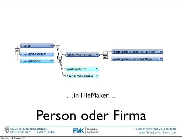 …in FileMaker…                           Person oder Firma        Dr. Volker Krambrich, NORSULT                           ...