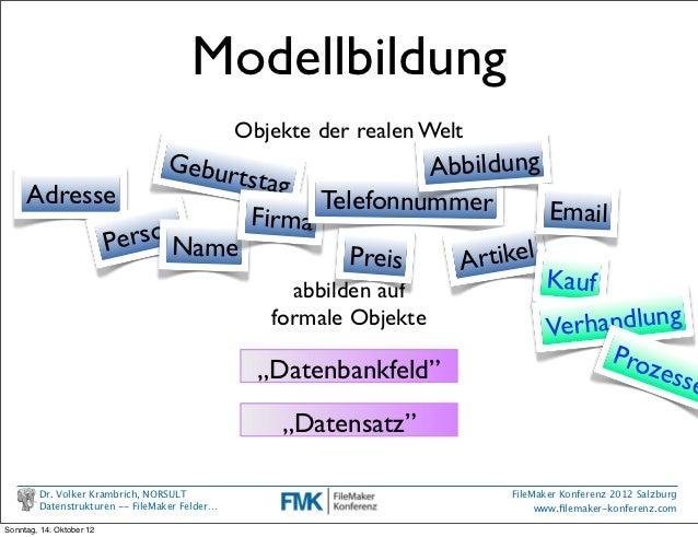 Modellbildung                                               Objekte der realen Welt                     tstag             ...