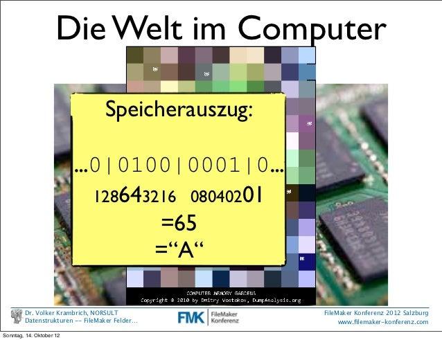 Die Welt im Computer                                 Speicherauszug:                          …0|0100|0001|0…             ...
