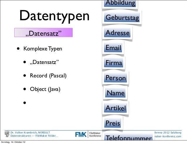 "Abbildung                Datentypen                     Geburtstag                          ""Datensatz""          Adresse  ..."
