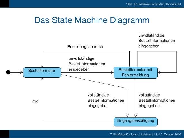 Schön 95 Diagramm Freeware Foto Ideen Zeitgenössisch - Elektrische ...