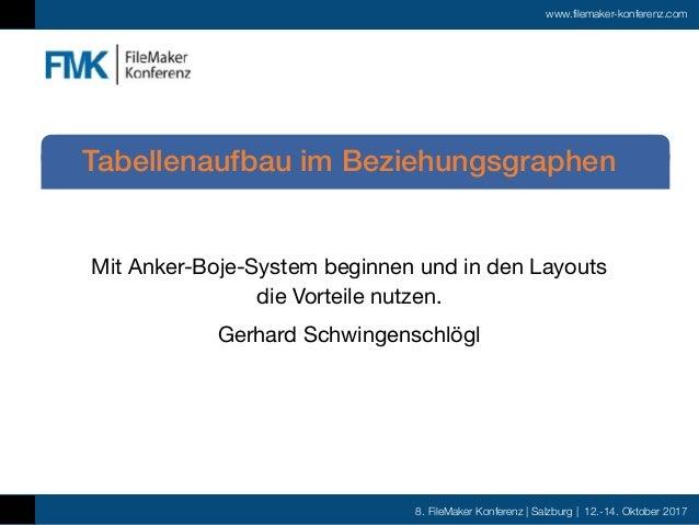 8. FileMaker Konferenz | Salzburg | 12.-14. Oktober 2017 www.filemaker-konferenz.com Mit Anker-Boje-System beginnen und in...