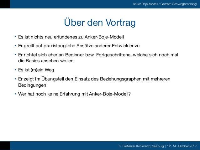 FMK2017 - Die Anker Boje Methode by Gerhard Schwingenschlögl Slide 3