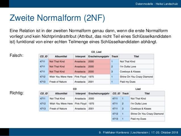 9. FileMaker Konferenz   Liechtenstein   17.-20. Oktober 2018 Datenmodelle - Heike Landschulz Zweite Normalform (2NF) Eine...