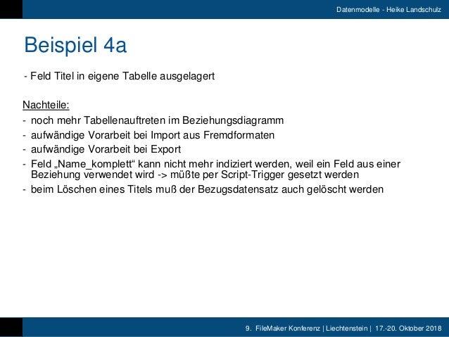 9. FileMaker Konferenz   Liechtenstein   17.-20. Oktober 2018 Datenmodelle - Heike Landschulz Beispiel 4a - Feld Titel in ...
