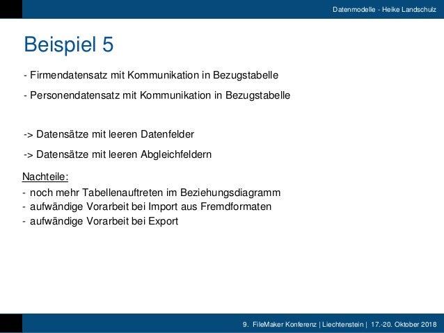 9. FileMaker Konferenz   Liechtenstein   17.-20. Oktober 2018 Datenmodelle - Heike Landschulz Beispiel 5 - Firmendatensatz...