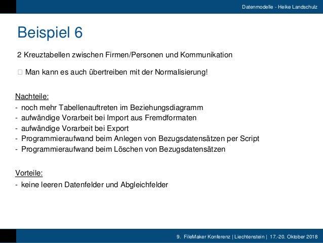 9. FileMaker Konferenz   Liechtenstein   17.-20. Oktober 2018 Datenmodelle - Heike Landschulz Beispiel 6 2 Kreuztabellen z...