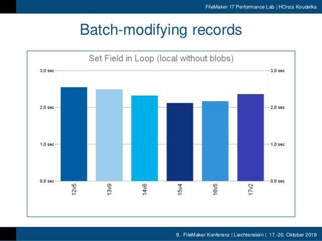 9. FileMaker Konferenz | Liechtenstein | 17.-20. Oktober 2018 FileMaker 17 Performance Lab | HOnza Koudelka Batch-modifyin...