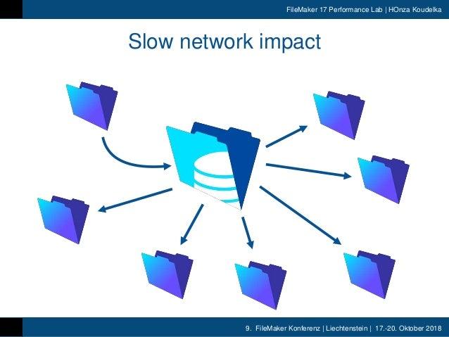 9. FileMaker Konferenz | Liechtenstein | 17.-20. Oktober 2018 FileMaker 17 Performance Lab | HOnza Koudelka Slow network i...