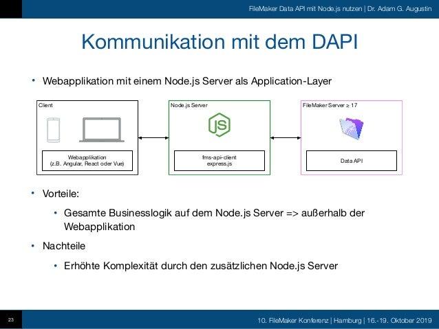 10. FileMaker Konferenz   Hamburg   16.-19. Oktober 2019 FileMaker Data API mit Node.js nutzen   Dr. Adam G. Augustin • We...