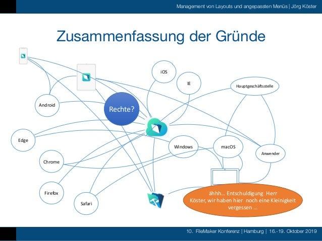 10. FileMaker Konferenz   Hamburg   16.-19. Oktober 2019 Management von Layouts und angepassten Menüs   Jörg Köster Zusamm...