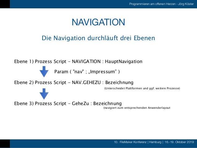 10. FileMaker Konferenz   Hamburg   16.-19. Oktober 2019 Programmieren am offenen Herzen - Jörg Köster NAVIGATION Die Navi...