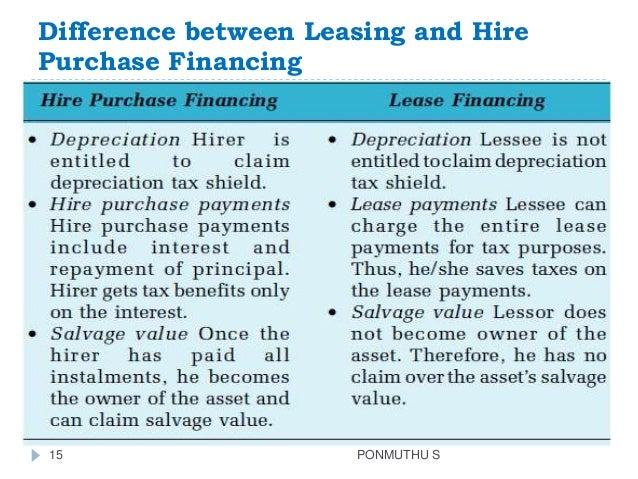 Finace lease/hire purchase