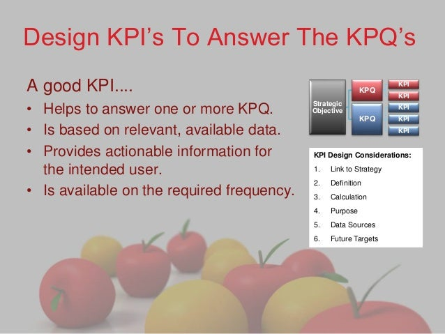 75 kpis every manager should know pdf